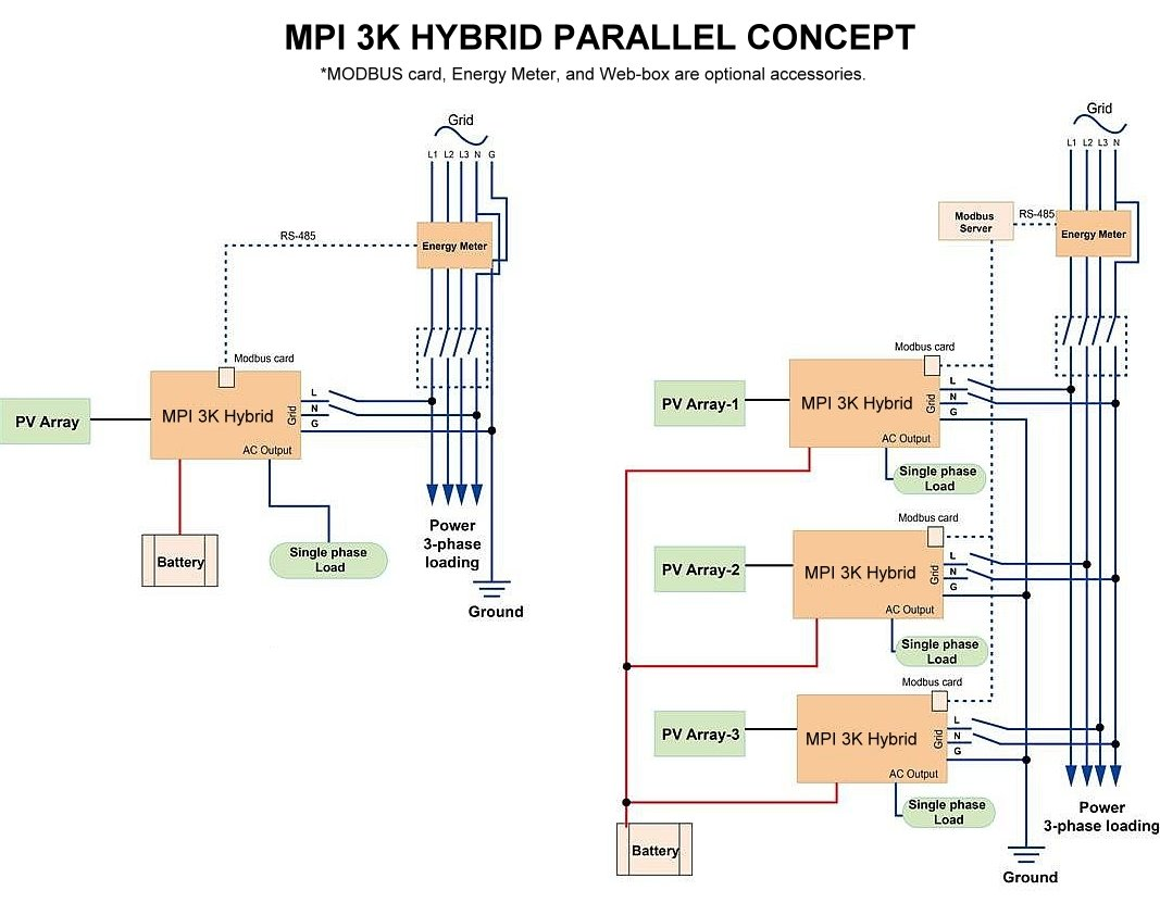 Mpp Solar Inc Mpi Hybrid Series 10000 Inverter Wiring Diagram
