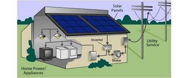 MPP Solar Inc » Three Phase 10 – 35KW