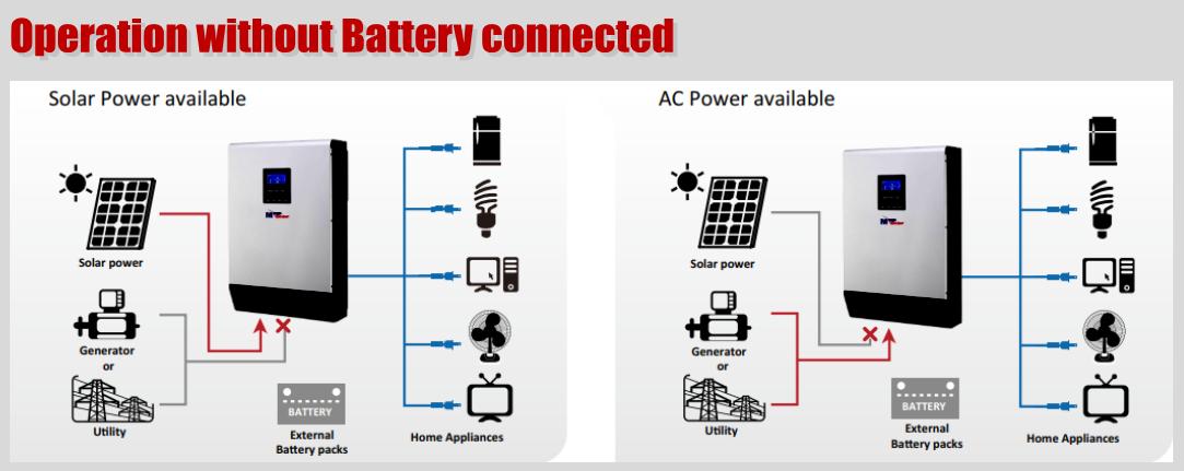 Mpp Solar Inc Pip Ge Series High Pv Volt